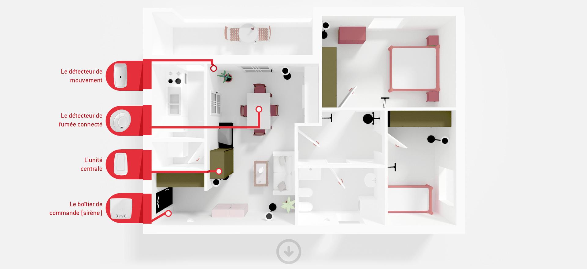 ma maison connecte objets connects maison et domotique leroy merlin au meilleur prix leroy. Black Bedroom Furniture Sets. Home Design Ideas